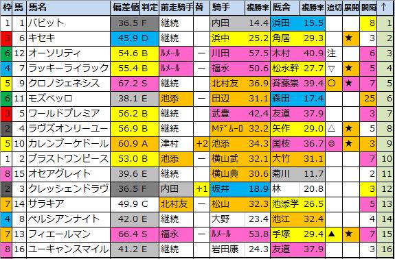 f:id:onix-oniku:20201226191852p:plain