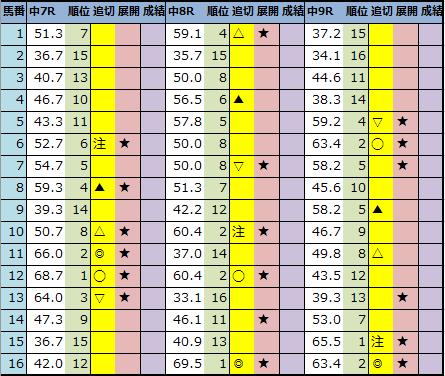 f:id:onix-oniku:20201226203054p:plain