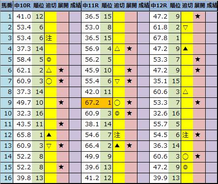 f:id:onix-oniku:20201226203128p:plain