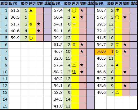 f:id:onix-oniku:20201226203204p:plain