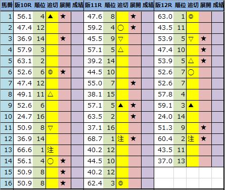 f:id:onix-oniku:20201226203248p:plain