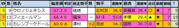 f:id:onix-oniku:20201227054300p:plain