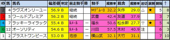 f:id:onix-oniku:20201227061232p:plain