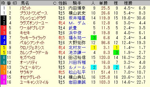 f:id:onix-oniku:20201227095047p:plain