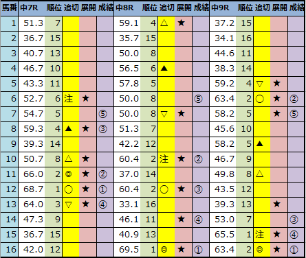 f:id:onix-oniku:20201227142456p:plain