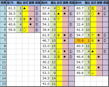 f:id:onix-oniku:20201227143253p:plain