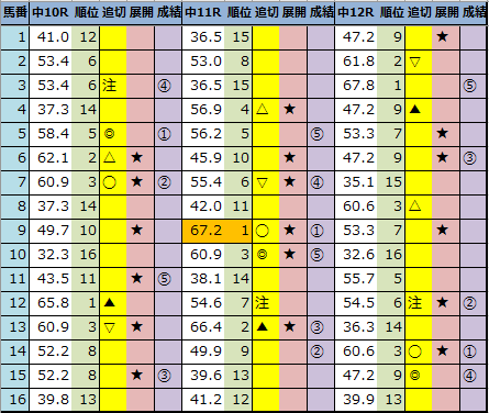f:id:onix-oniku:20201227162356p:plain