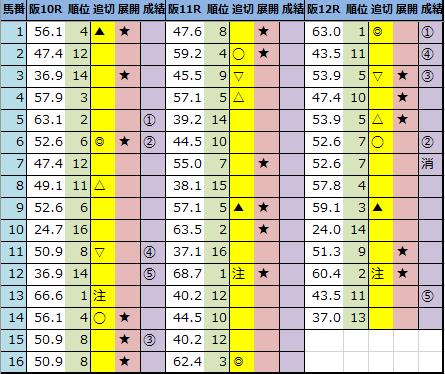 f:id:onix-oniku:20201227163557p:plain