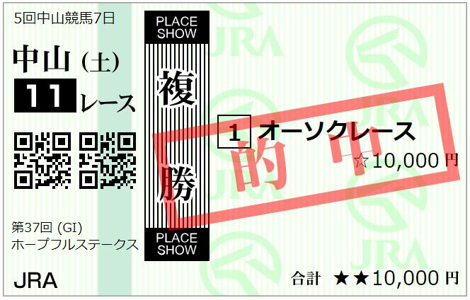 f:id:onix-oniku:20201228171005p:plain