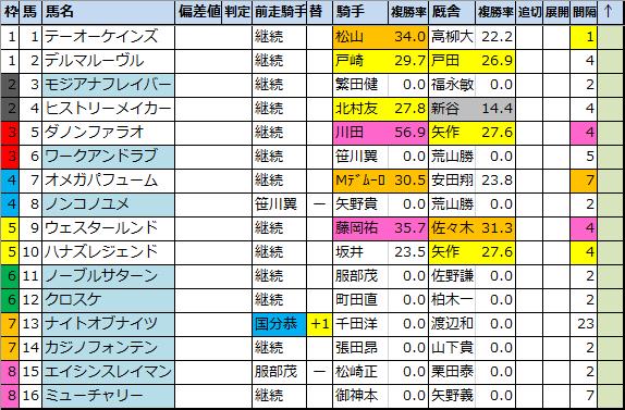 f:id:onix-oniku:20201228171615p:plain