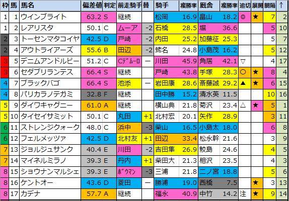 f:id:onix-oniku:20210102134308p:plain