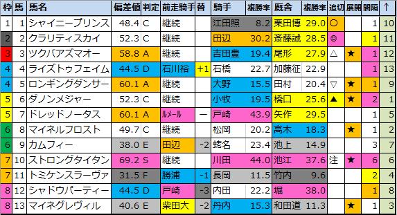 f:id:onix-oniku:20210102134532p:plain