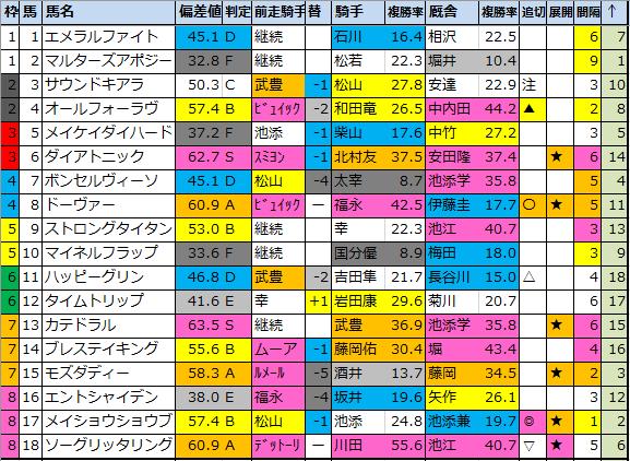f:id:onix-oniku:20210102143837p:plain