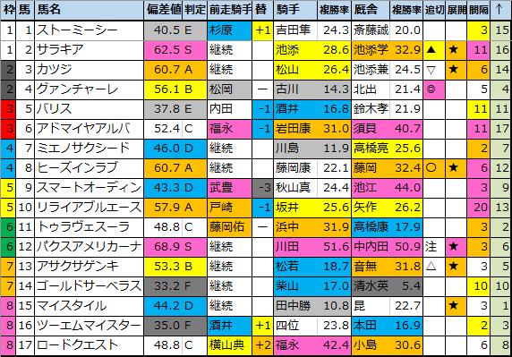 f:id:onix-oniku:20210102144040p:plain