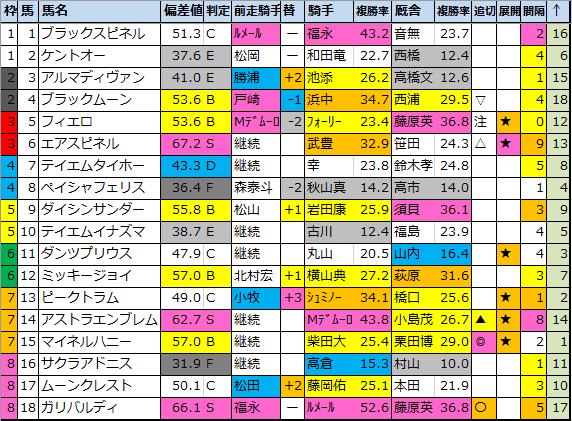 f:id:onix-oniku:20210102144456p:plain