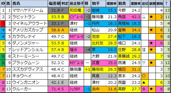 f:id:onix-oniku:20210102145109p:plain