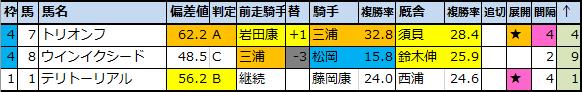 f:id:onix-oniku:20210102150424p:plain