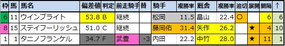 f:id:onix-oniku:20210102150457p:plain
