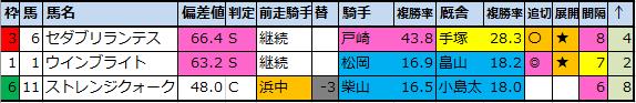 f:id:onix-oniku:20210102150542p:plain