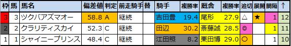 f:id:onix-oniku:20210102150626p:plain