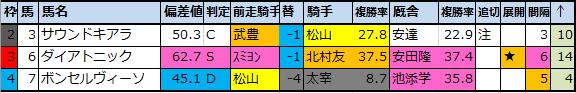 f:id:onix-oniku:20210102151131p:plain