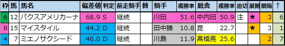 f:id:onix-oniku:20210102151204p:plain