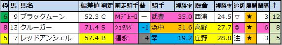 f:id:onix-oniku:20210102151232p:plain