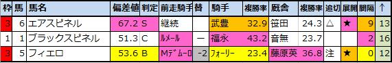 f:id:onix-oniku:20210102151317p:plain