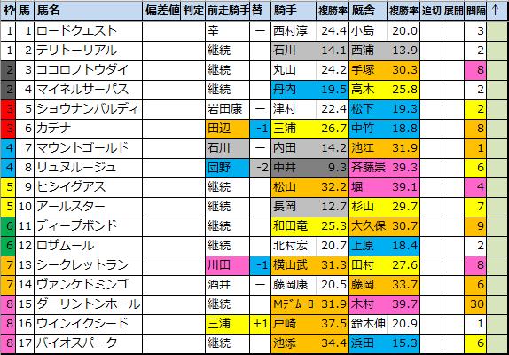 f:id:onix-oniku:20210104105744p:plain