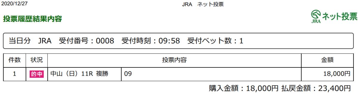 f:id:onix-oniku:20210104132225p:plain