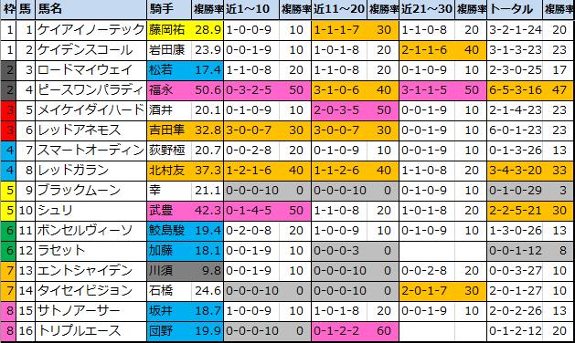 f:id:onix-oniku:20210104163929p:plain