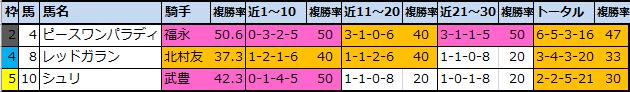 f:id:onix-oniku:20210104164003p:plain
