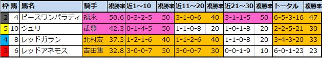 f:id:onix-oniku:20210104164036p:plain