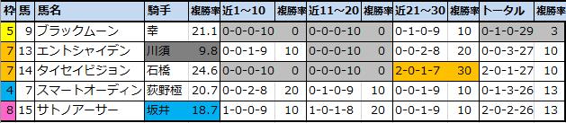 f:id:onix-oniku:20210104164109p:plain