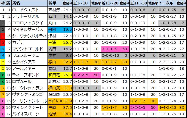 f:id:onix-oniku:20210104165810p:plain