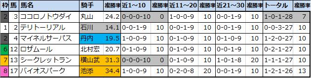 f:id:onix-oniku:20210104165950p:plain