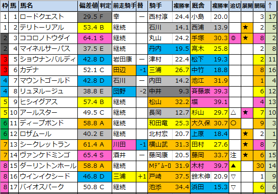 f:id:onix-oniku:20210104175621p:plain