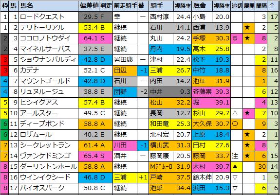 f:id:onix-oniku:20210104175809p:plain