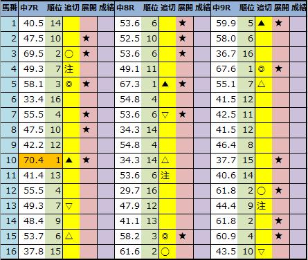f:id:onix-oniku:20210104192802p:plain