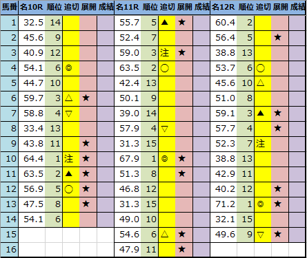 f:id:onix-oniku:20210104193001p:plain