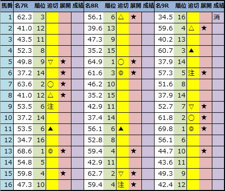 f:id:onix-oniku:20210104213411p:plain