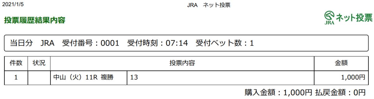 f:id:onix-oniku:20210105071615p:plain