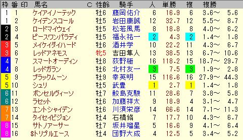 f:id:onix-oniku:20210105081423p:plain