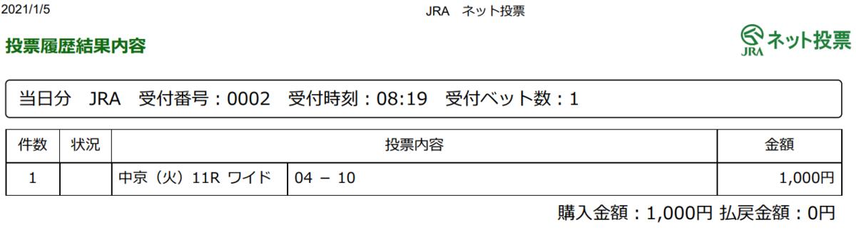 f:id:onix-oniku:20210105082022p:plain