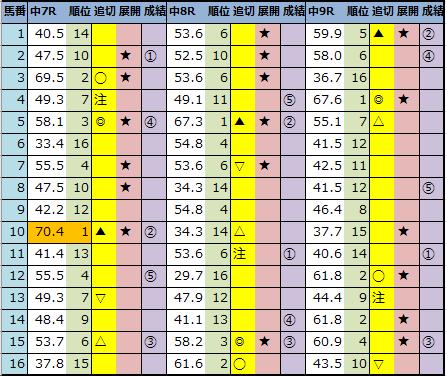 f:id:onix-oniku:20210105144113p:plain