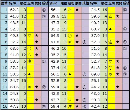 f:id:onix-oniku:20210105145213p:plain