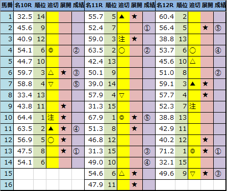 f:id:onix-oniku:20210105162930p:plain