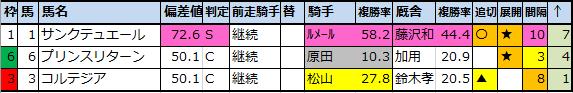 f:id:onix-oniku:20210108090120p:plain