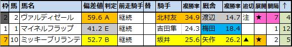 f:id:onix-oniku:20210108090155p:plain