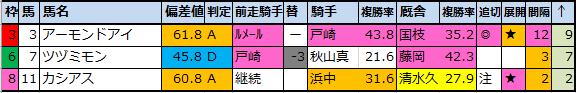 f:id:onix-oniku:20210108090226p:plain